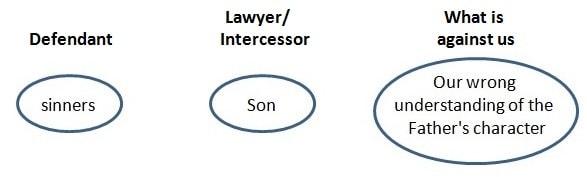 Intercessor - 5